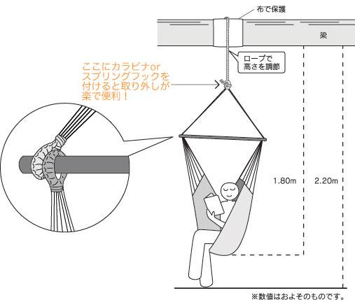 チェアハンモックの設置の仕方